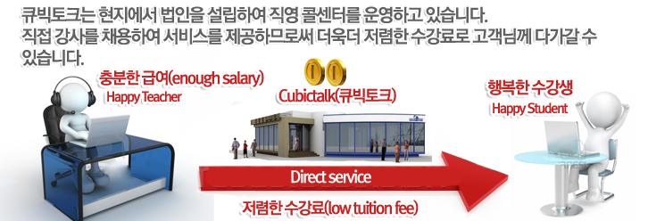 cubictalk_service.png